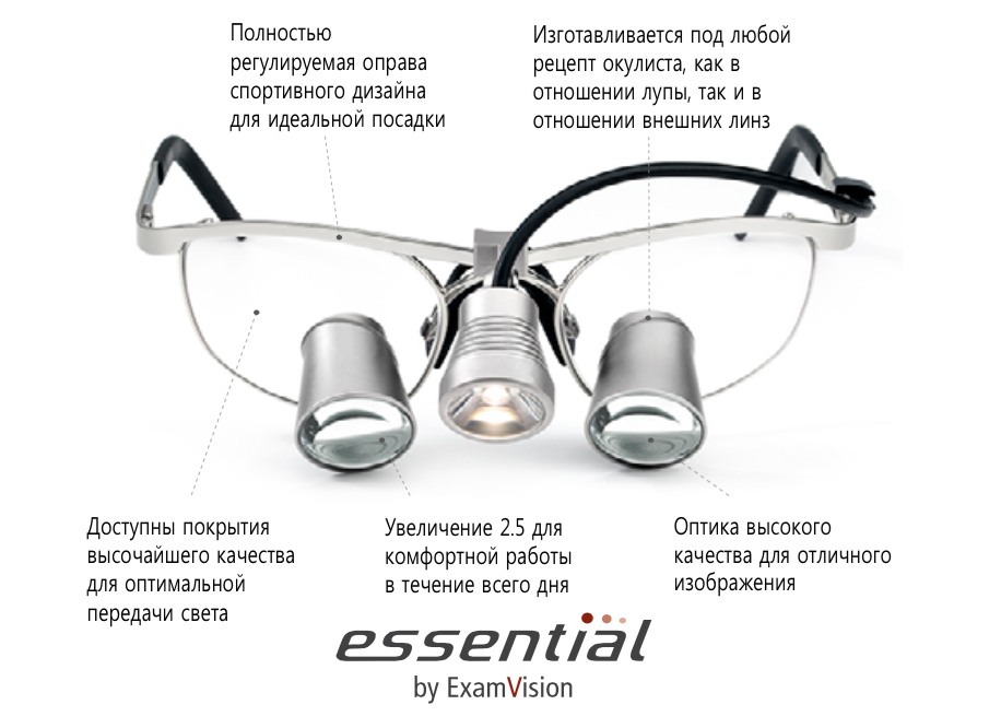 Features of ExamVision Loupes